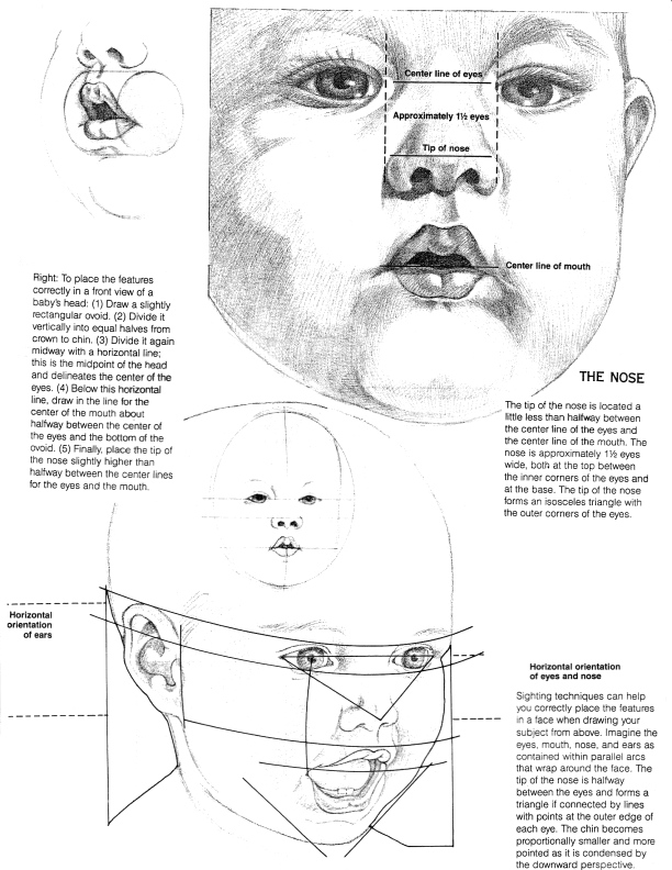 Drawing References and Resources, Page 17