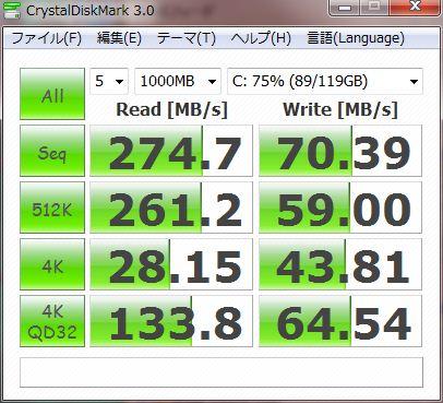 Crucial RealSSDをRAID化