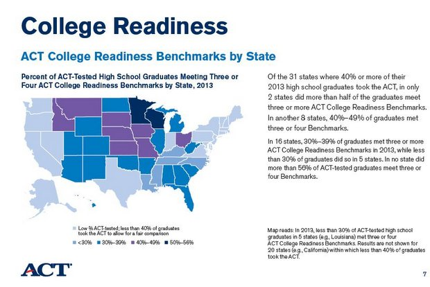 ACT_College_Readiness_Image