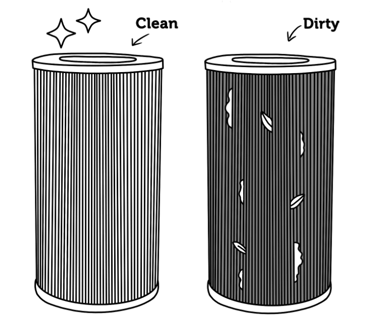 Spa Filter Graphic Clean vs Dirty