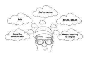 soft-water-chlorinator