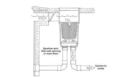 the-vacuum-plate