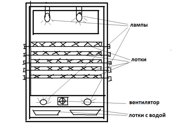 Gebrauchte Inkubator Kühlschrank