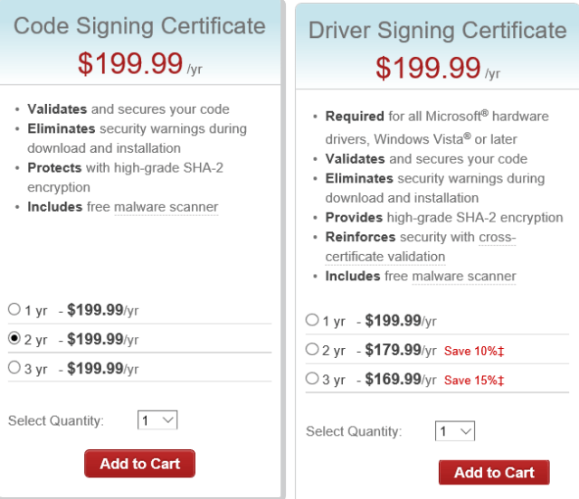 codeanddriversingingcertificateprices