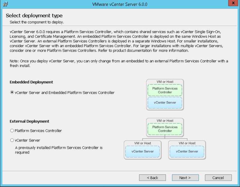 domalab.com VMware vCenter Deploy install type