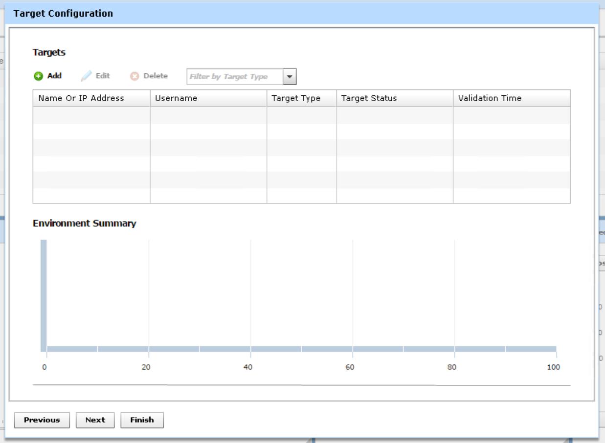 domalab.com Turbonomic add targets