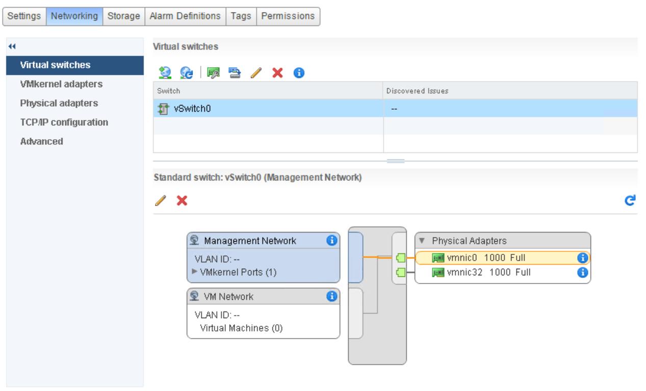 domalab.com VMware vSphere Network switch configuration