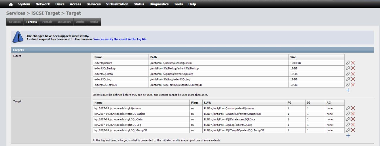 domalab.com NAS4Free iSCSI target add list