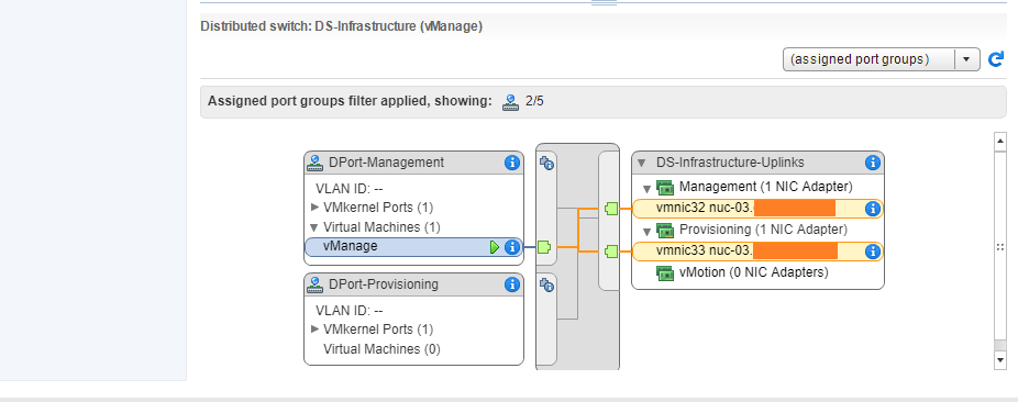 Migrate vCenter port group