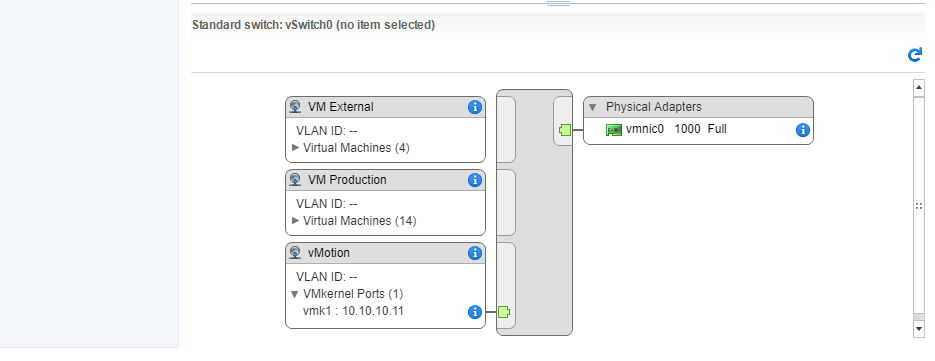 Migrate VMkernel assigned standard switch