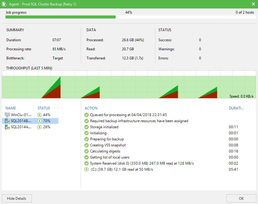 domalab.com SQL Cluster Backup Job status