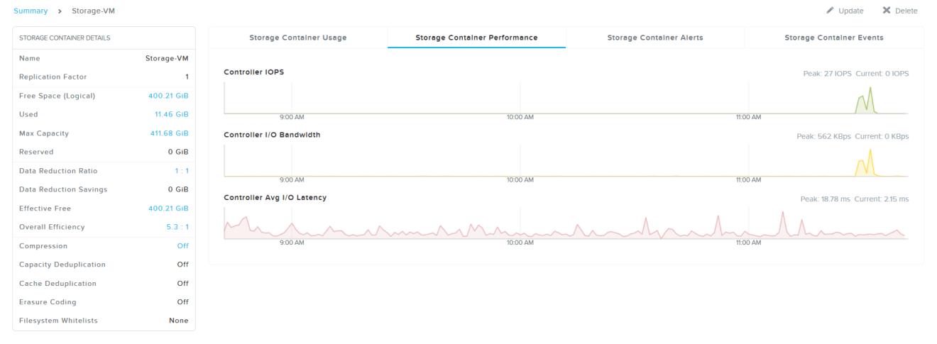 domalab.com Create Nutanix Storage Container performance