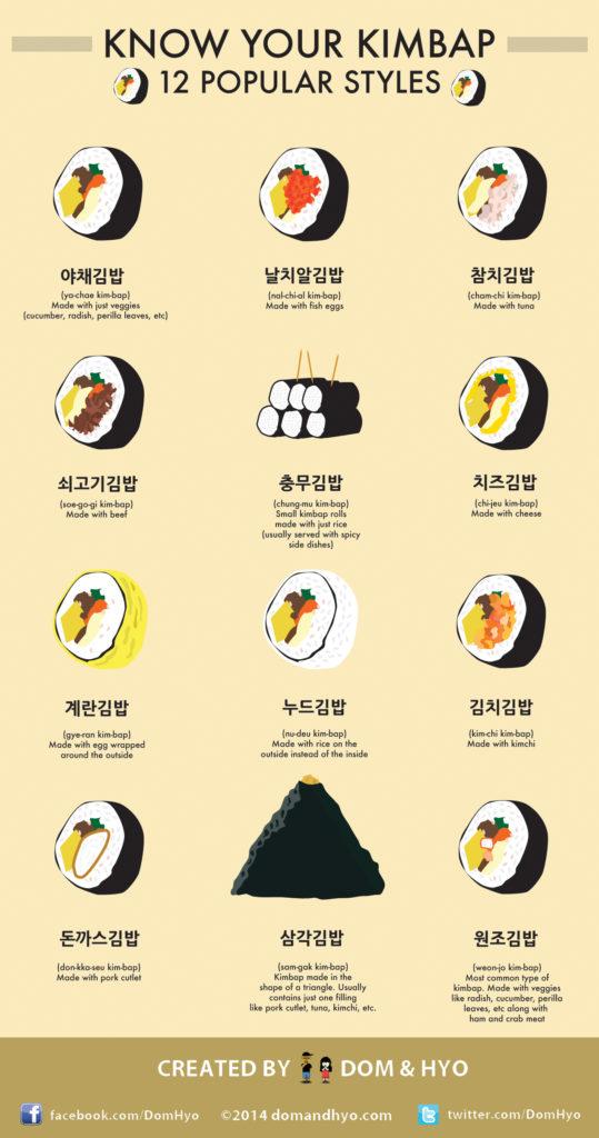 Sushi Food Near Me