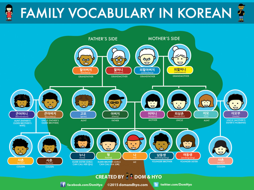 It S Hangeul Day Our 10 Most Popular Korean Language
