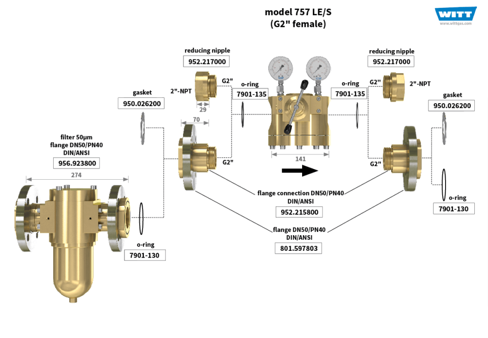 medium resolution of overview parts
