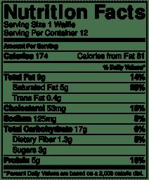 Waffle nutrition info