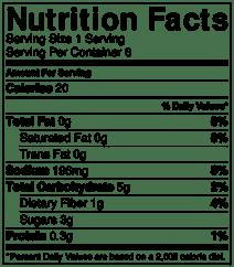 Pineapple salsa nutrition info