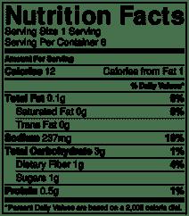 Tomato salsa nutrition info