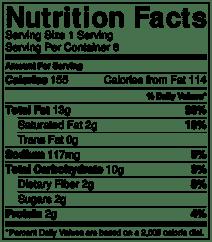 Tabbouleh nutrition info