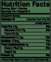 tzatziki nutrition info