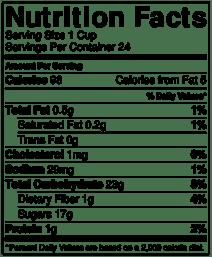 Pink popcorn nutrition info