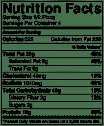 Prosciutto and arugla pizza nutrition info