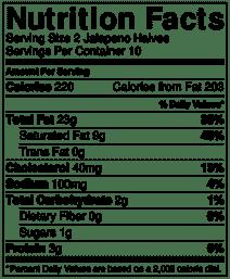 Jalapeno Popper Nutrition Info