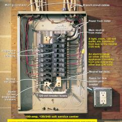 Home Circuit Breaker Box Diagram 1997 F150 Speaker Wiring Switch Common And Neutral Get Free Image