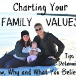 Charting Out Your Family Values