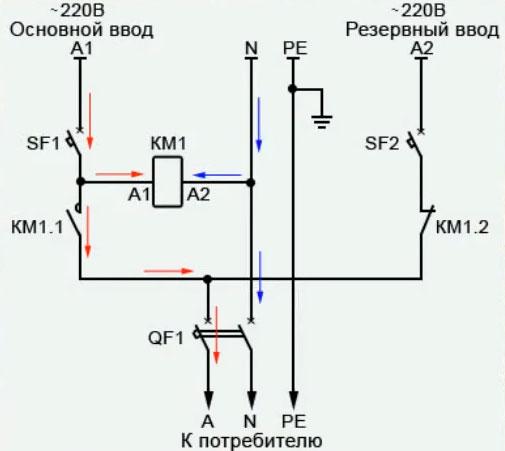Enkel AVR-system på en hemstart
