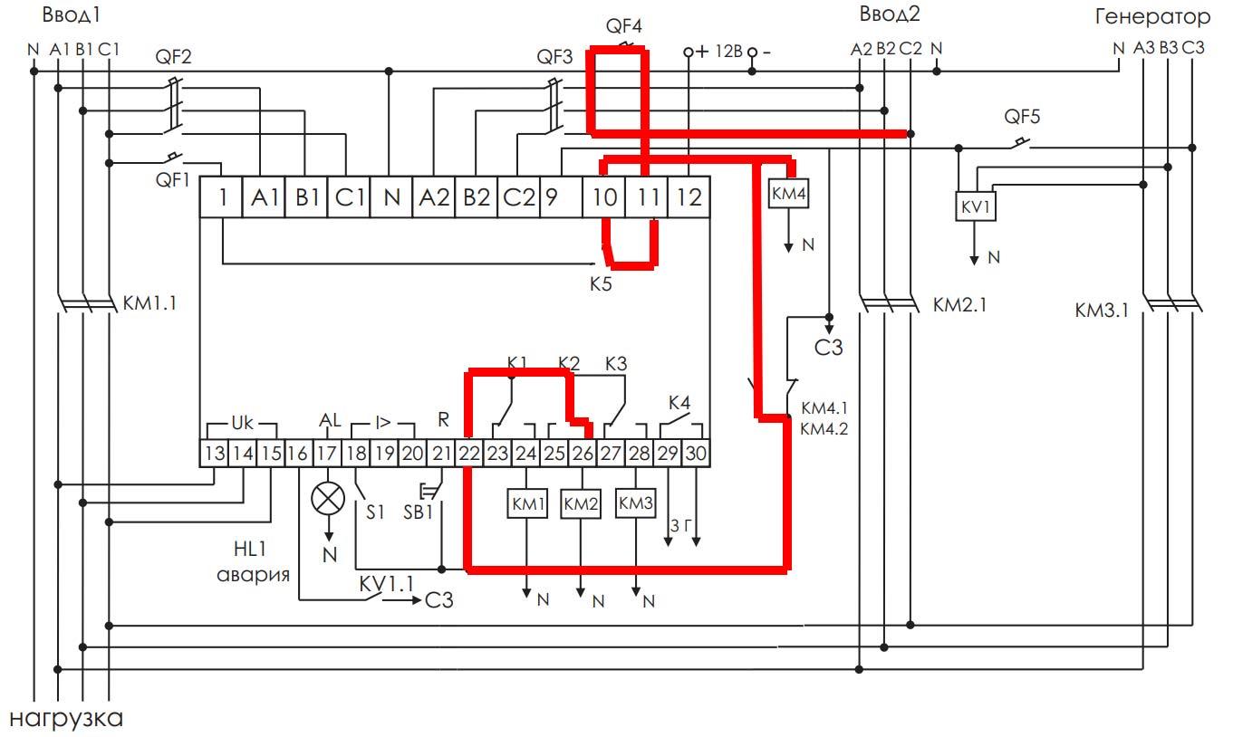 Power Translation Scheme för säkerhetskopiering som kommer in från ABR