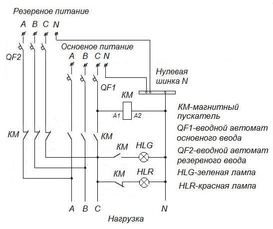 Tre -fas AVR-system för hem på en starter