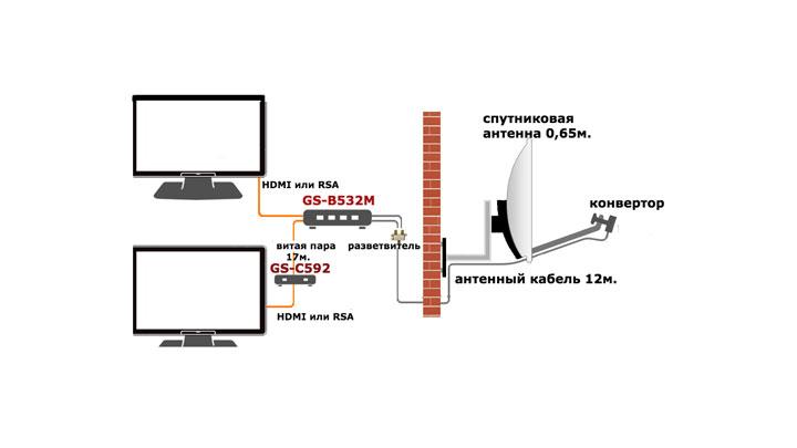 Kako mogu spojiti kondenzator na moj amp