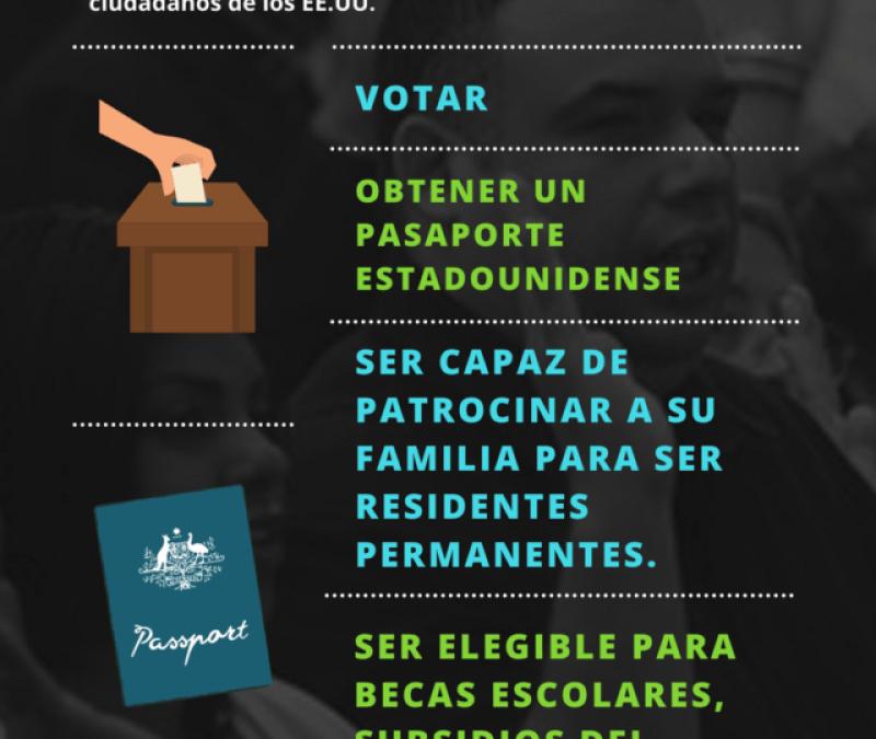 ¿Sabe usted los beneficios de ser ciudadano estadounidense?