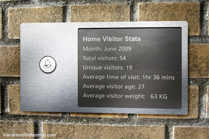 Doorbell with inbuilt visitor statistics display