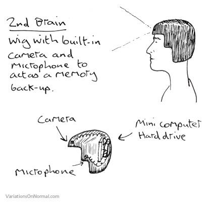 2nd brain