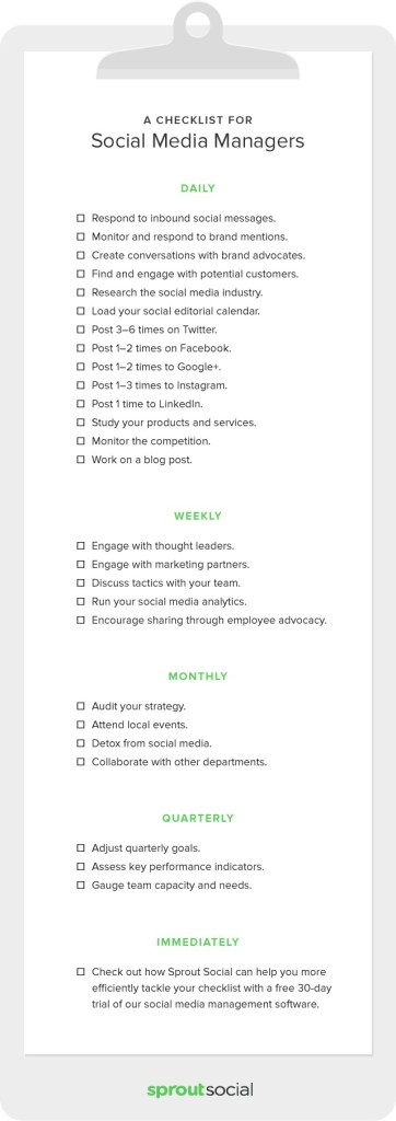 Checkliste Social Media Manager