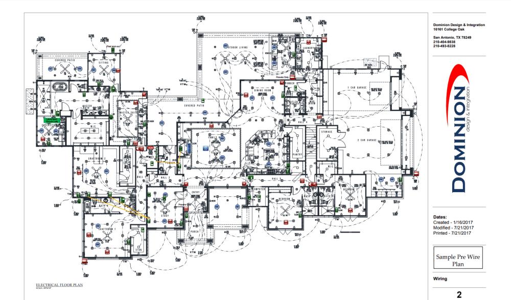 medium resolution of smart home automation schematic san antonio