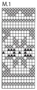 Schéma de tricot Beterres avec motif Jacquard