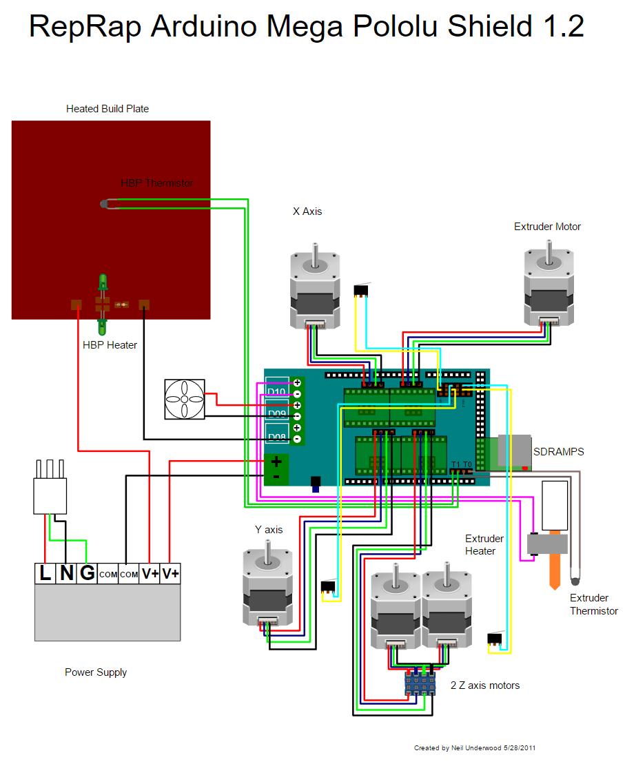Ramps 1.4 Wiring Diagram : ramps, wiring, diagram, Arduino, Shield, RAMPS