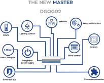 domintell all-in-one master dgqg02 integrations