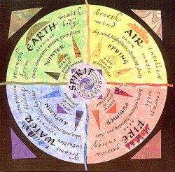 О четырёх основных уровнях материальной  Вселенной и о духовном Царстве  Elementy_stihii__64245675