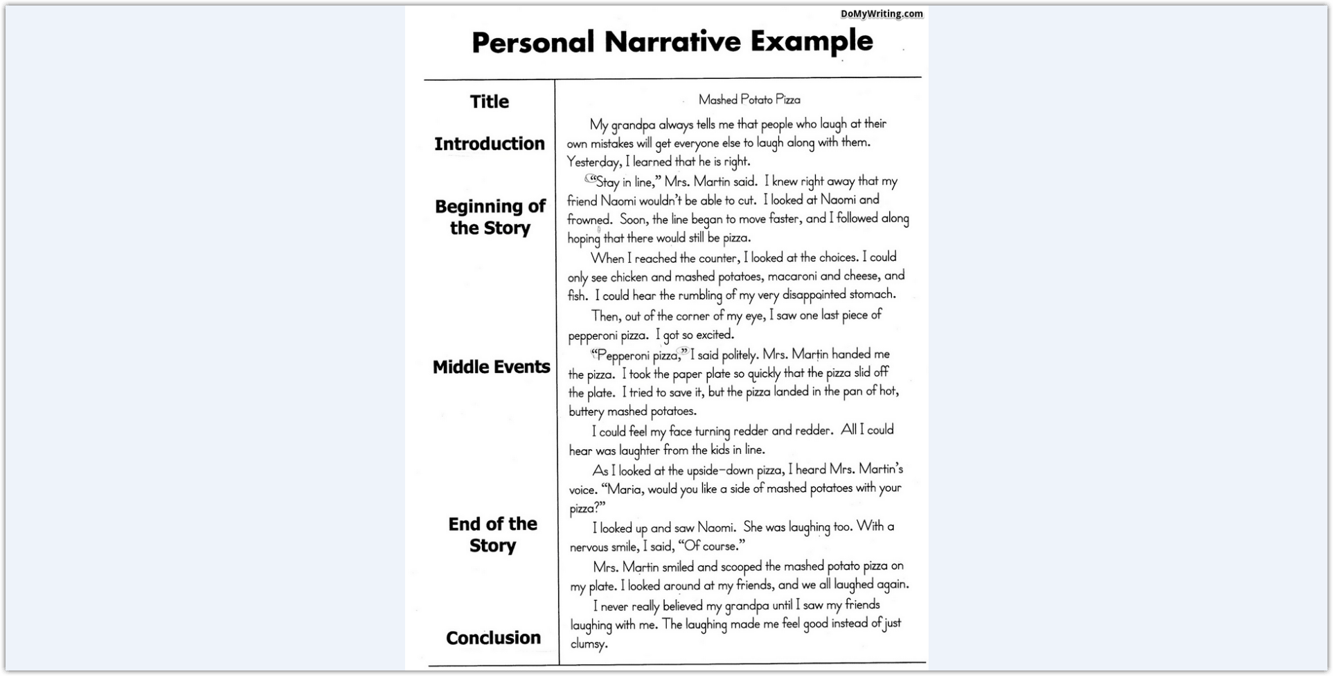 What Is A Narrative Essay And How You Can Master This Assignment
