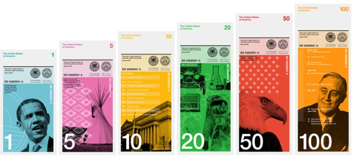 Dowling Duncan - US Banknote Designs