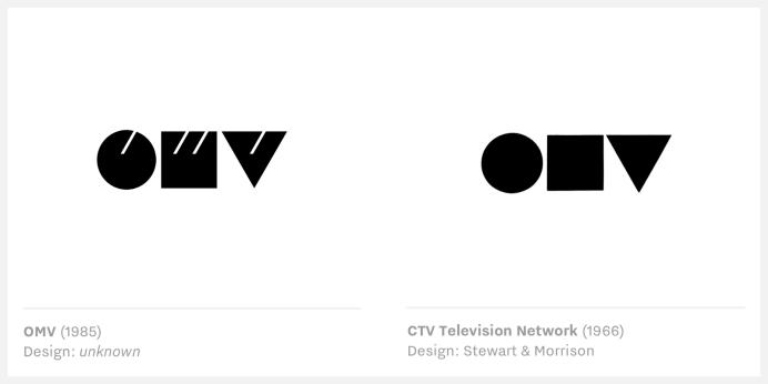 OMV vs CTV