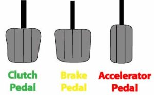Learn how to use brake, accelerator and pedal, and use them properly!
