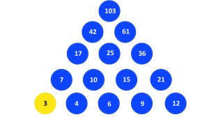 Desafio 1 - A pirâmide enfeitiçada Dona Sebenta