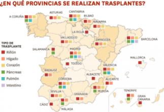 -Provincias donde se realizan trasplantes