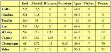 las-bebidas-en-la-dieta_1_919407