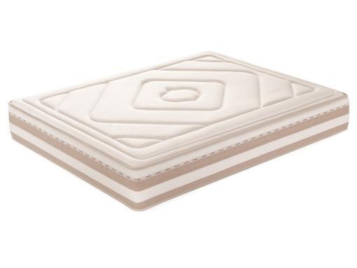 Colchón viscoelástico, tela cerámica, 29 cm - Keramo